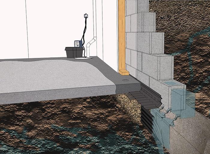 Safe edge max basement waterproofing